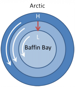 The circulation in Baffin Bay